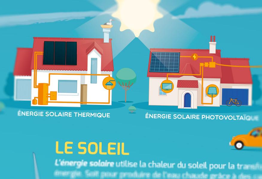 expo-panneau-illustration-siel42-zoom-3